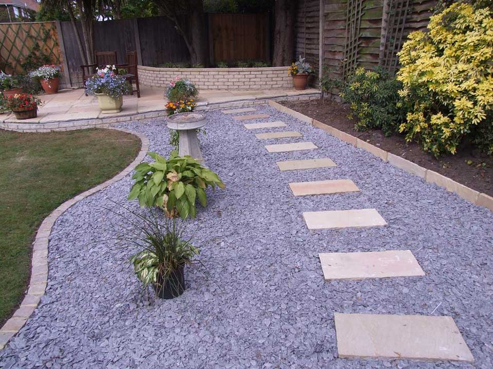 Landscaping with Rocks - Landscaping With Decorative Rock - Bjorklund Companies